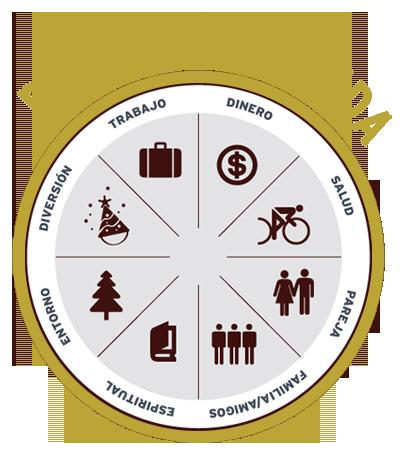 rueda05